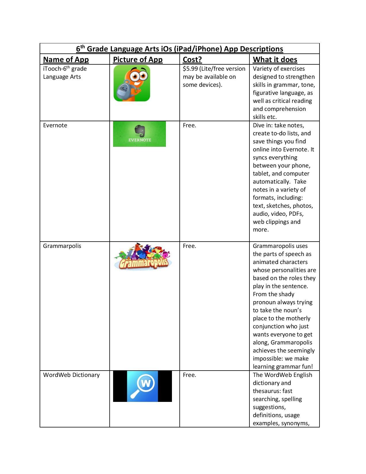 App Descriptions Language Arts How can I help my sixth grade